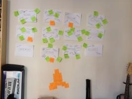 Planning - hsTIP style